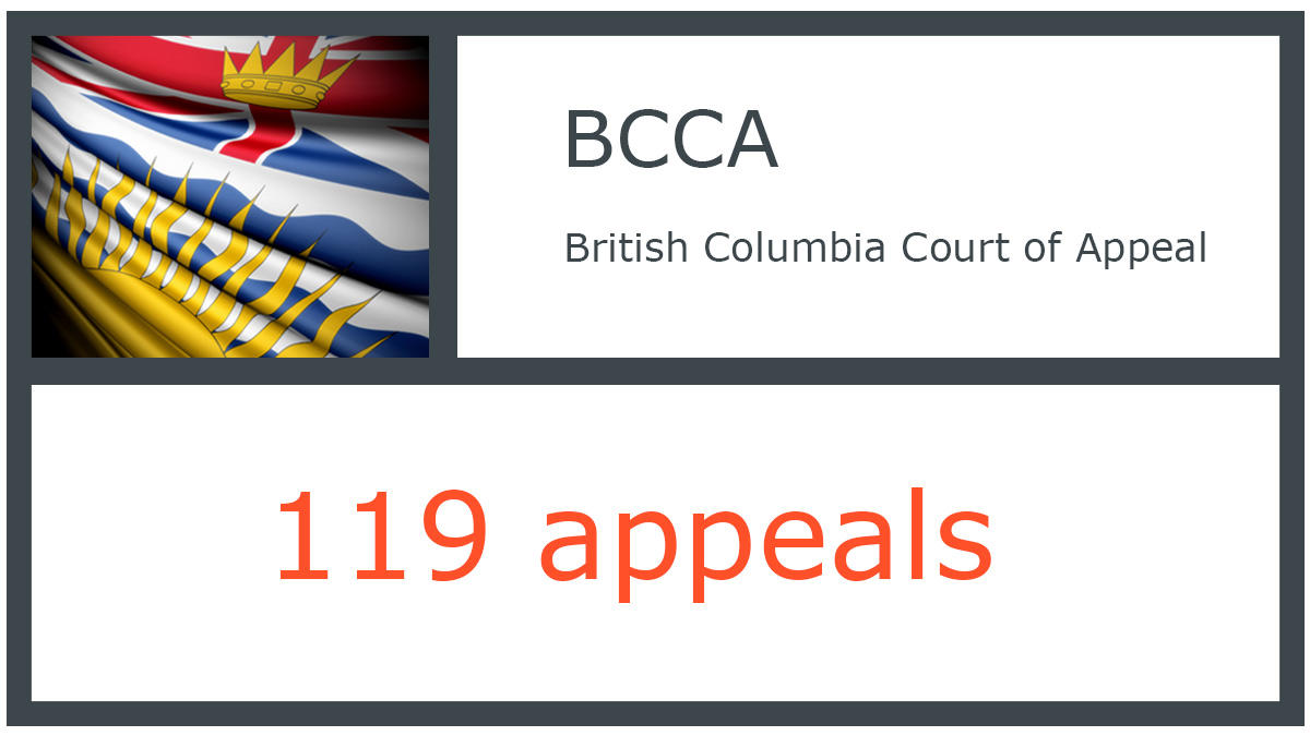BCCA infographic - British Columbia Court of Appeal - 119 appeals