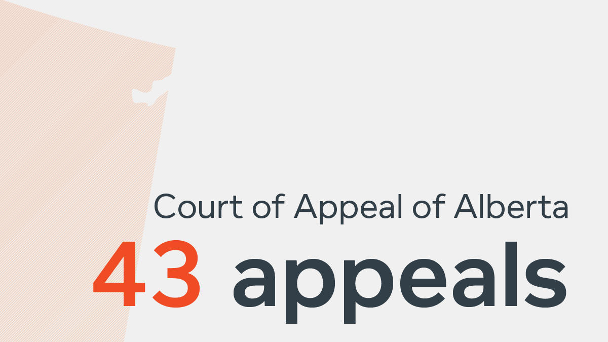 ABCA infographic - Alberta Court of Appeal - 43 appeals