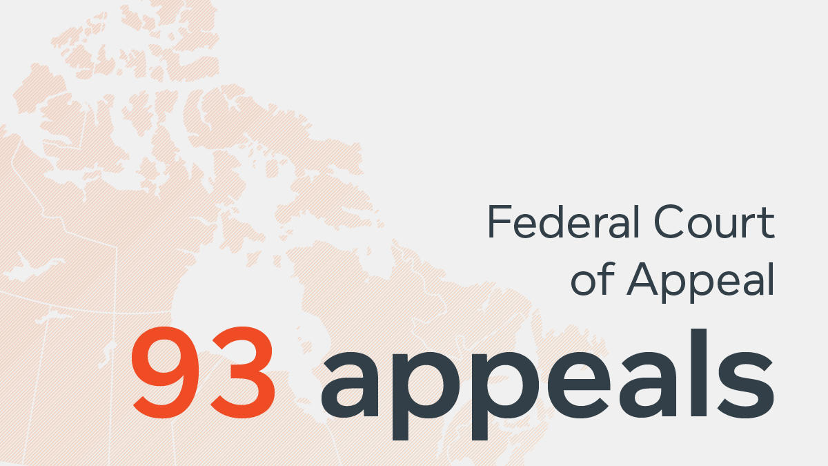 FCA infographic - Federal Court of Appeal - 93 appeals