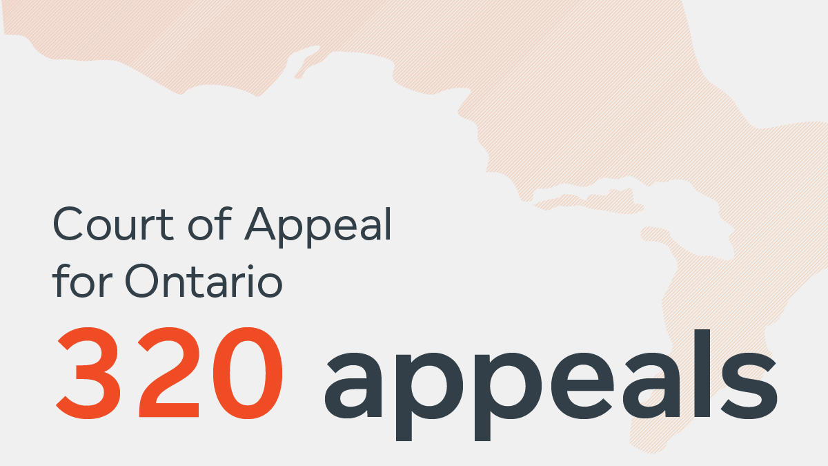 ONCA infographic - Ontario Court of Appeal - 320 appeals