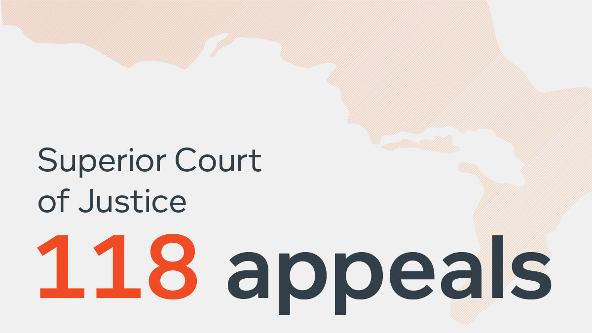 ONSC infographic - Ontario Court of Appeal - 118 appeals