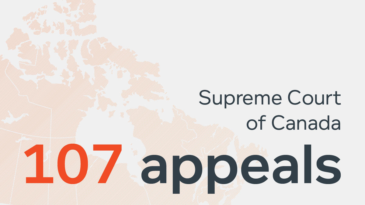 SCC infographic - Supreme Court of Canada - 107 appeals