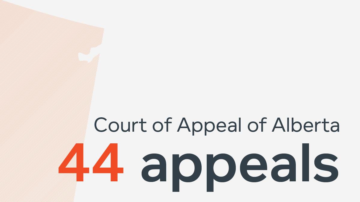 Alberta - 44 appeals