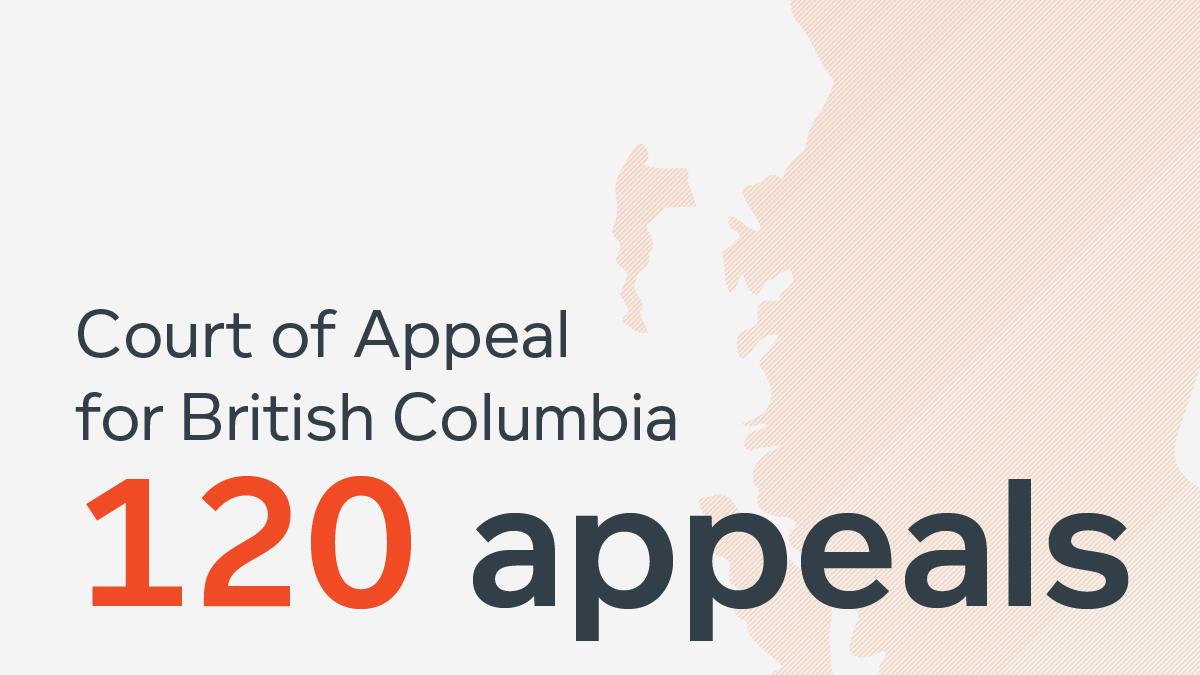 BC - 120 appeals