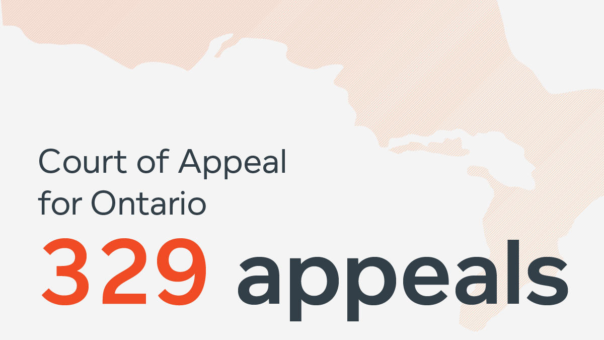 Ontario - 329