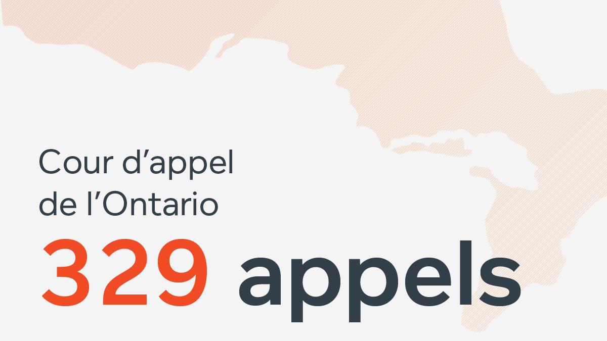 329 appels