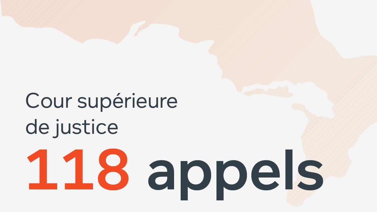 118  appels
