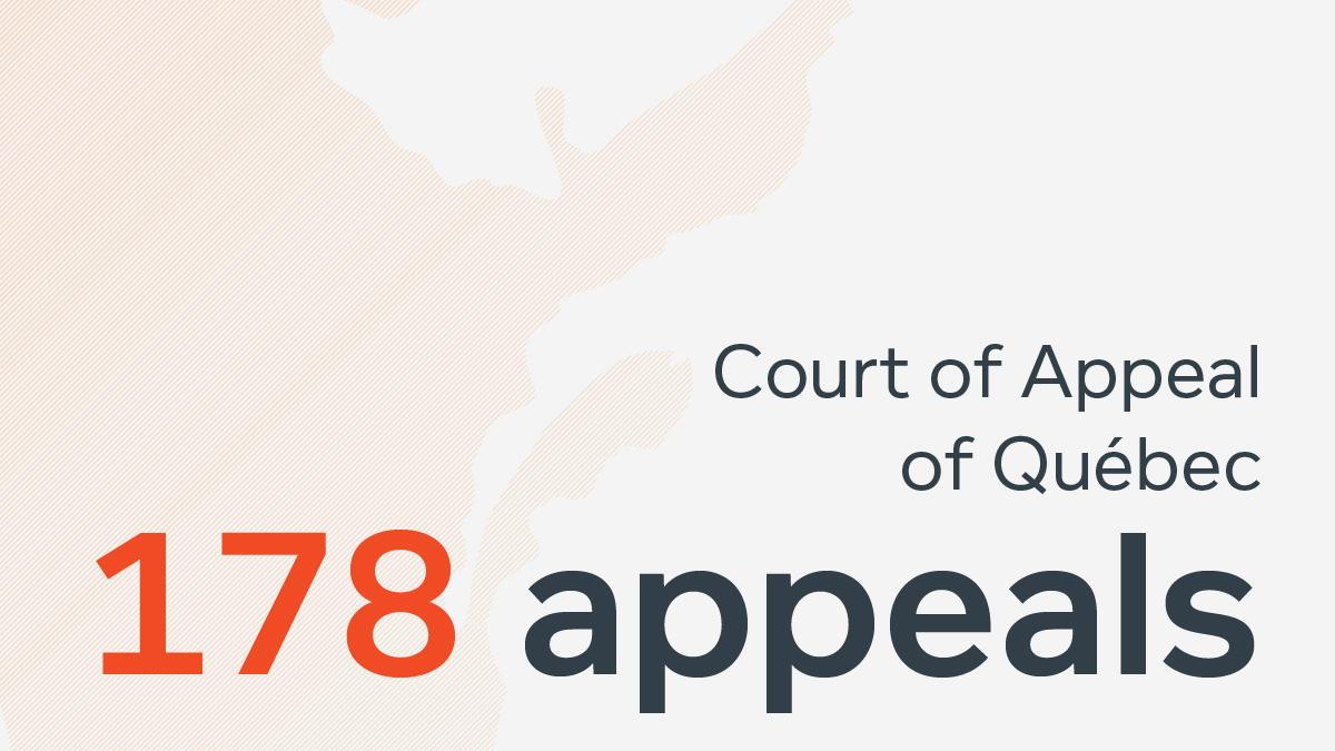 Quebec - 178 appeals