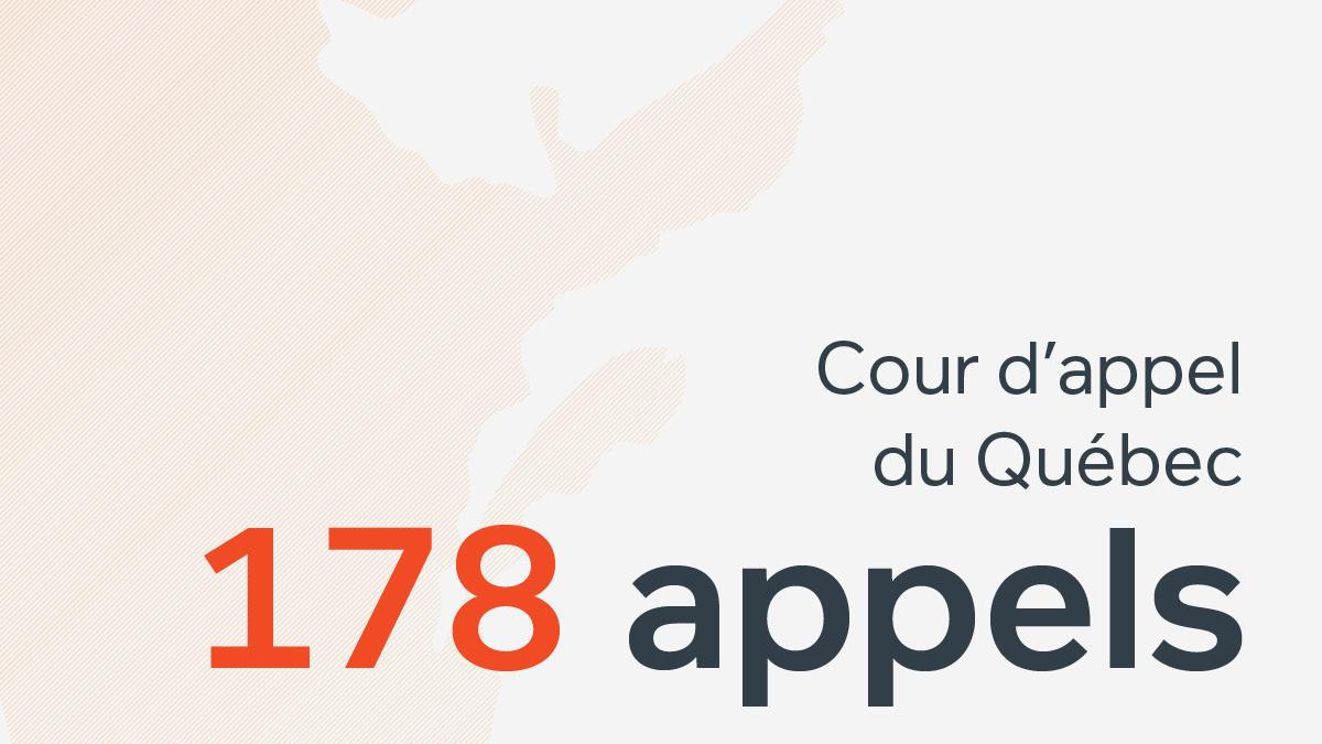 178  appels